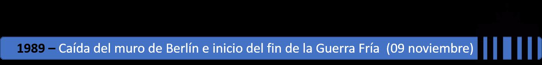 Línea de tiempo de Chile | genealog cl